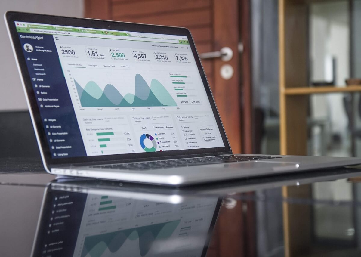 B2B sales trends wholesale